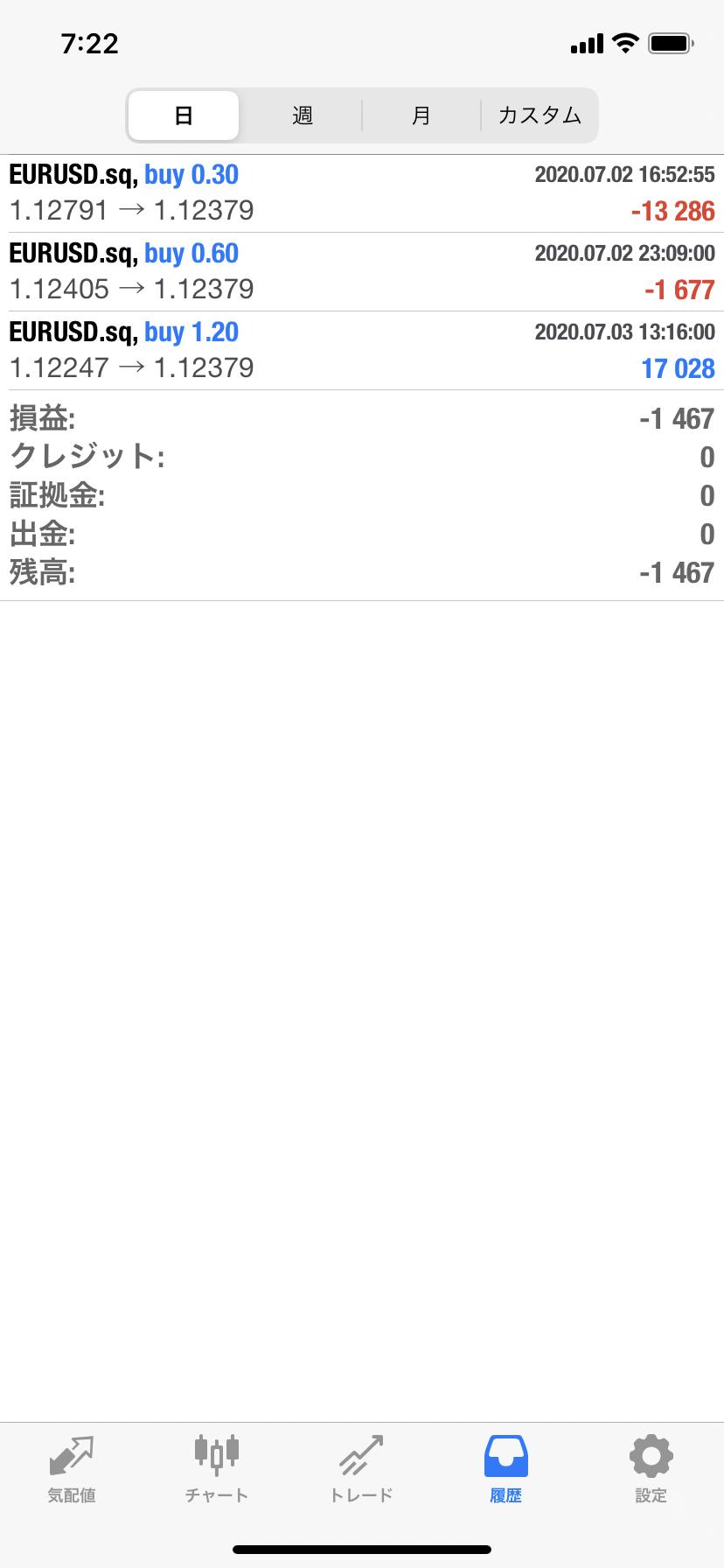 【2020年7月3日トレード結果】